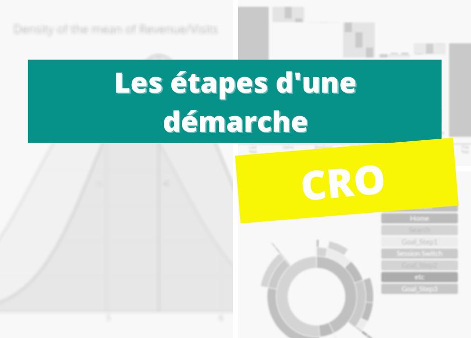 Les étapes d'une bonne démarche d'audit CRO